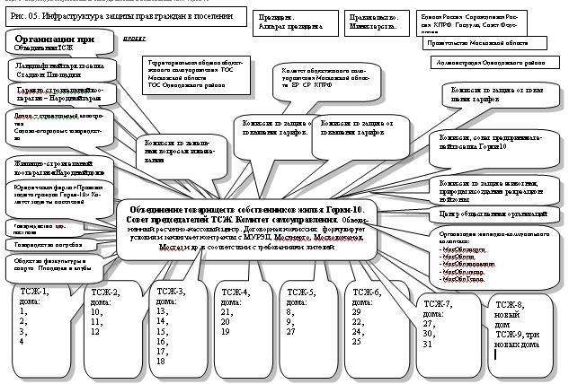 Схема, рис. 06
